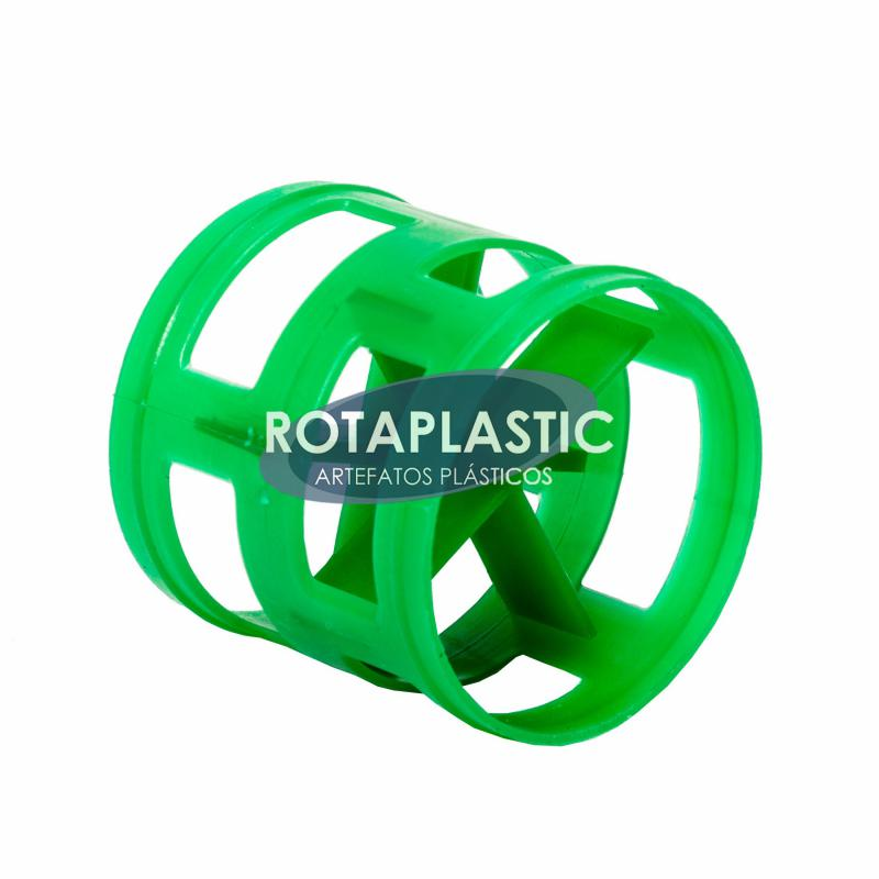 Anel pall ring